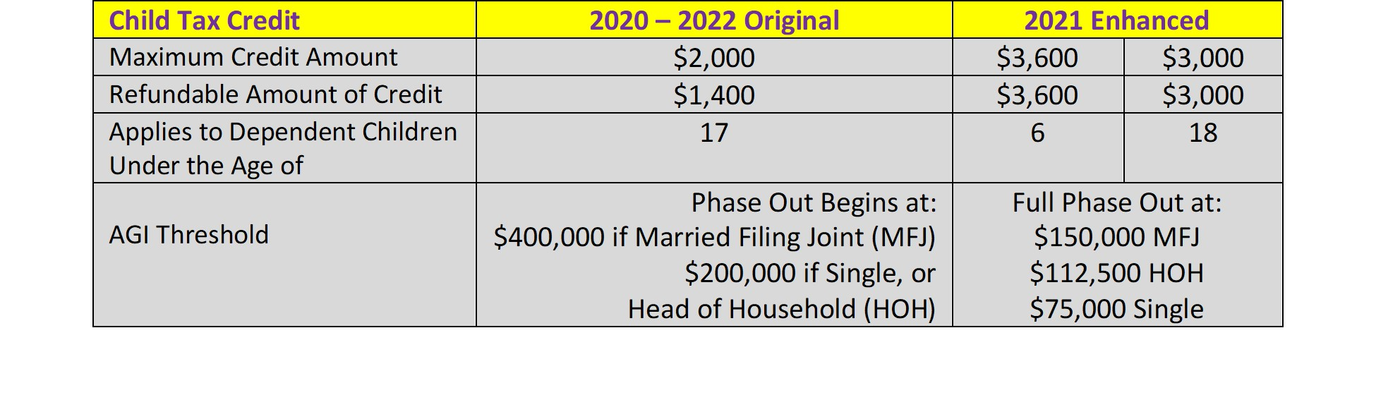 IMAGE-Tax Breaks for Parents 2021
